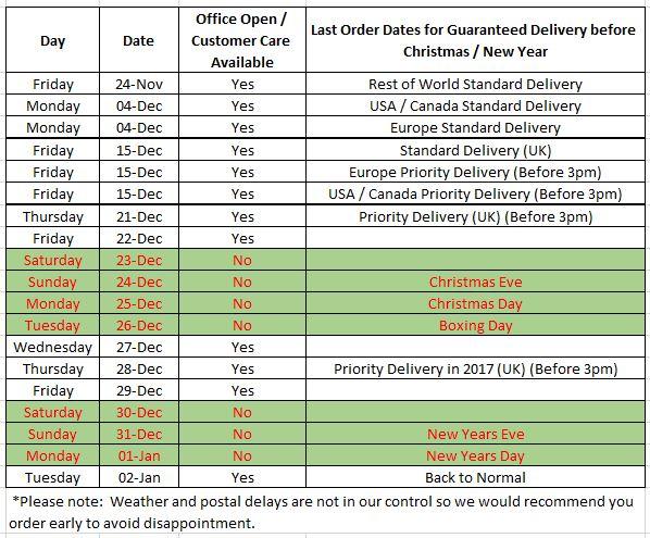 xmas last order dates